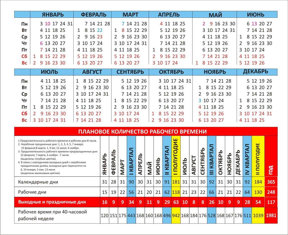 Сетка табель календарь 2011 год для